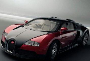 Najdroższe samochody marki przeszłość i teraźniejszość