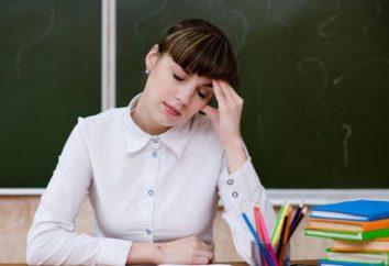 normas profesionales docentes: aspectos positivos y negativos. ¿Por qué necesitamos el estándar profesional del profesor moderno?