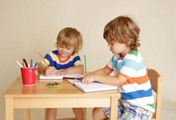 Was allein zu Hause tun, wenn Kinder zu langweilig?