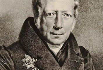 Gumboldt Vilgelm: biografia i twórczość