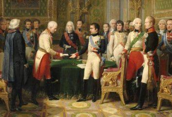 Império Austríaco. O Império Austríaco