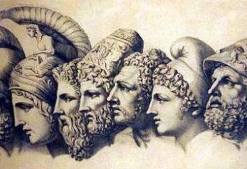 Mito: l'identificazione. Mito secondo Losev. Definizione della mitologia