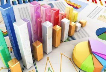 Método de diferencias absolutas y otros métodos de análisis económico