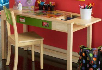 La scelta di un tavolo per il vostro bambino