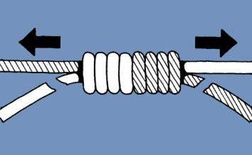 Como amarrar o cabo para o cabo: Proven Ways