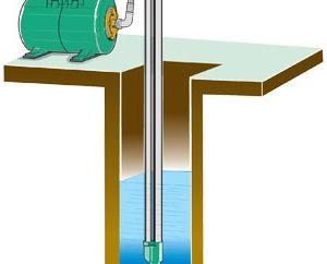 Pompa ręczna do studni z ich ręce z rur z tworzyw sztucznych: Rysunki