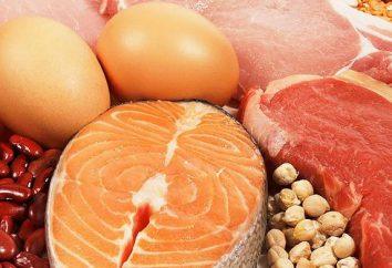 Produits avec la teneur en protéines plus élevée: la nourriture pour la santé et la beauté