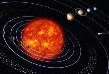 La forza di gravità: l'essenza e il valore pratico
