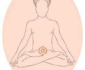 Svadhisthana Chakra. Svadhisthana Chakra – divulgación. Svadhisthana (chakras) – cómo desarrollar?
