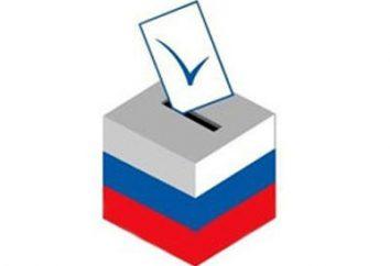 Qual è la procedura di elezione del Presidente della Federazione Russa