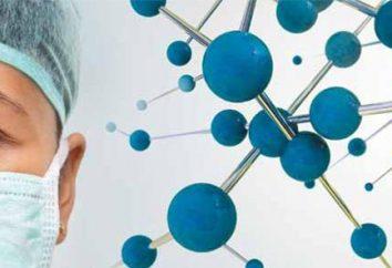 Bioetica – Principi e questo … il tema della bioetica. Bioetica in Russia