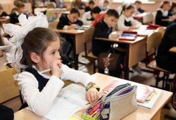 Le but de l'éducation. Les objectifs de l'éducation moderne. Procédé de formation
