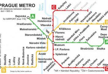 Metropolitana di Praga (lo schema). Praga – stazione della metropolitana. Metro Mappa di Praga