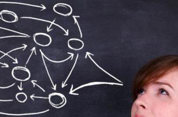La forza delle associazioni per il pensiero creativo