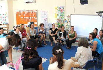 Regulacja rady pedagogicznej w przedszkolu: Highlights