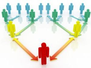 Kontrollspanne – der wichtigste Indikator für eine erfolgreiche Organisation