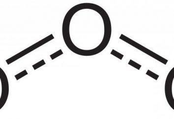Ozon ist ein Gas aus blauer Farbe. Eigenschaften und Anwendung von Gas. Ozon in der Atmosphäre