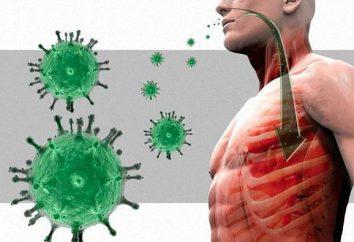 Choroby przenoszone przez powietrzu kropelek, zapobiegania i nasilenia