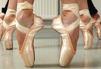 Co to jest balet – taniec lub lot duszy