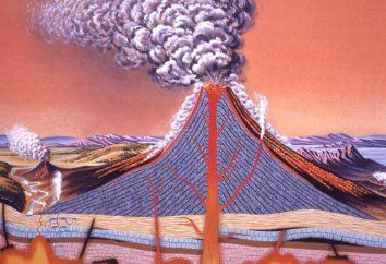 Dove e come il vulcano formata? Come si è formata eruzione vulcanica?