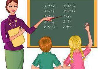 O salário médio de um professor de escola primária em Moscou e regiões da Rússia