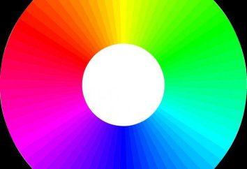 Jak określić naturę ulubiony kolor