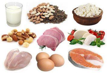 Ile białka strawienia w jednym posiłku? Białka i węglowodanów w produktach spożywczych