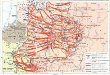 """""""Bagration"""" – operação em 1944. Breve descrição dos participantes, resultados"""
