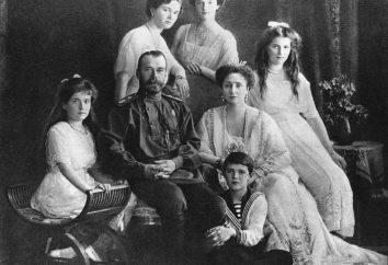 Sergey Romanov. dinastía de los Romanov