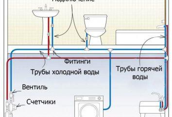 Routing von Wasserleitungen in der Wohnung und ein Privathaus: Regelungen und Vorschriften
