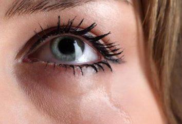 krople do oczu łzawienie oczu: nazwa, instrukcje użytkowania