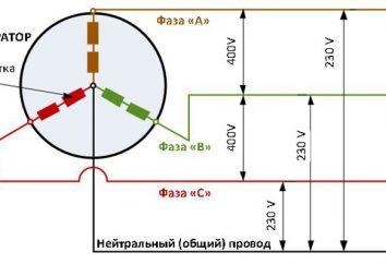 Trzy fazy: obliczanie schematem zasilania