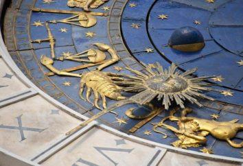 Jak wyrażasz emocje zgodnie ze znakiem zodiaku?
