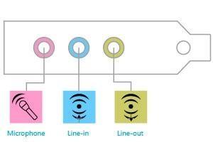 Dlaczego potrzeba line-out?