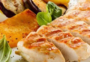 Kilka receptur na potrawy z filety indyka