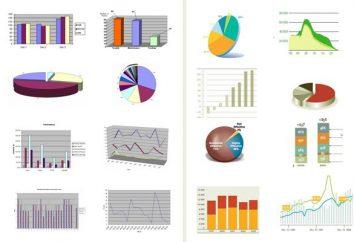 Jak wykreślić? W programie Excel!