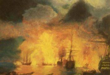 Die größte Seeschlacht in der Geschichte Russlands. Seeschlachten des Zweiten Welt