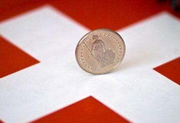 A economia suíça: a fundação, estrutura e características
