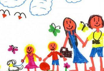 """Förderung eines gesunden Lebensstils Zeichnungen zum Thema: """"Gesunder Lebensstil"""""""