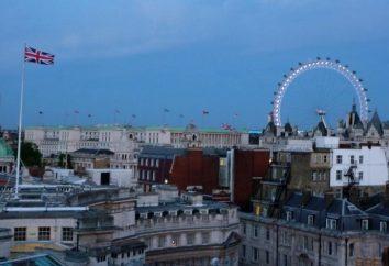 atracciones turísticas Inglaterra