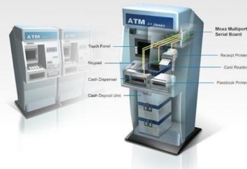 ¿Qué es un dispositivo ATM