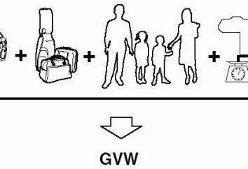 Le poids à vide du véhicule – un poids équivalent démarreur