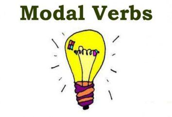 Potrzebujesz modalne czasowniki w języku angielskim. Studium temat czasowników modalnych