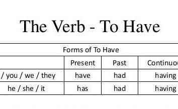Le verbe a. Le verbe a / a: des règles et des exercices