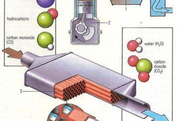 Qu'est-ce qu'un convertisseur catalytique