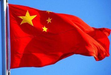 Ce qui attire les touristes la plus grande ville en Chine?