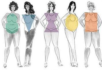 Come scegliere i vestiti in base al tipo di figura