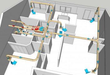 Belüftung: Design und Installation. Lüftung in einem privaten Haus