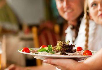 Kelner opis pracy. Warunki korzystania z serwisu