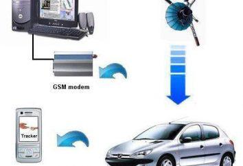 Auto-Alarmanlage mit GPS und GSM-Modul: Beschreibung, Instruktion und Feedback zu Herstellern